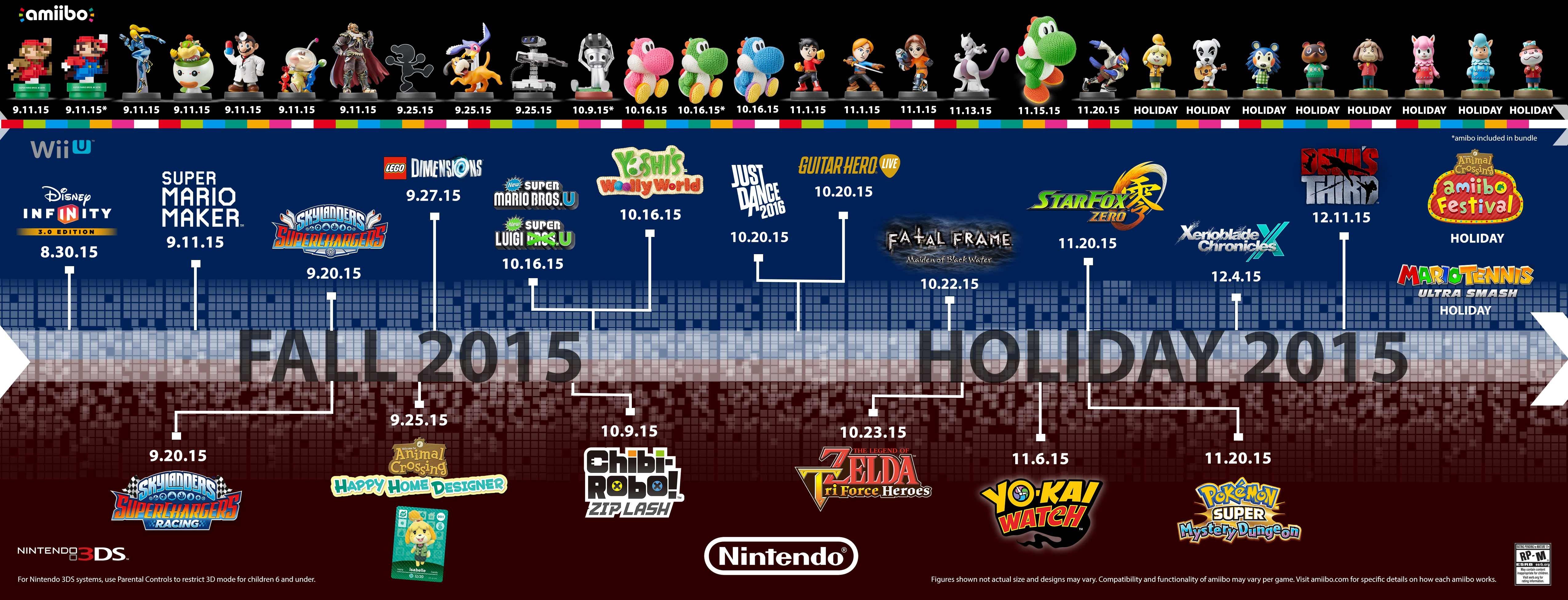 Wii U 2015 America - Nintenbit